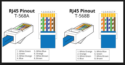 Rj11 6 pin slots for the t568 standard texas zynga poker apk