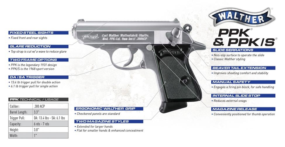 Walther_PPKPPKS_Feature-Graphic_975x505_02AUG17.jpg